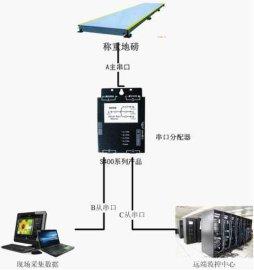 台湾瑞旺一转多串口分配器(S232、S232IO、S234io、S432io)