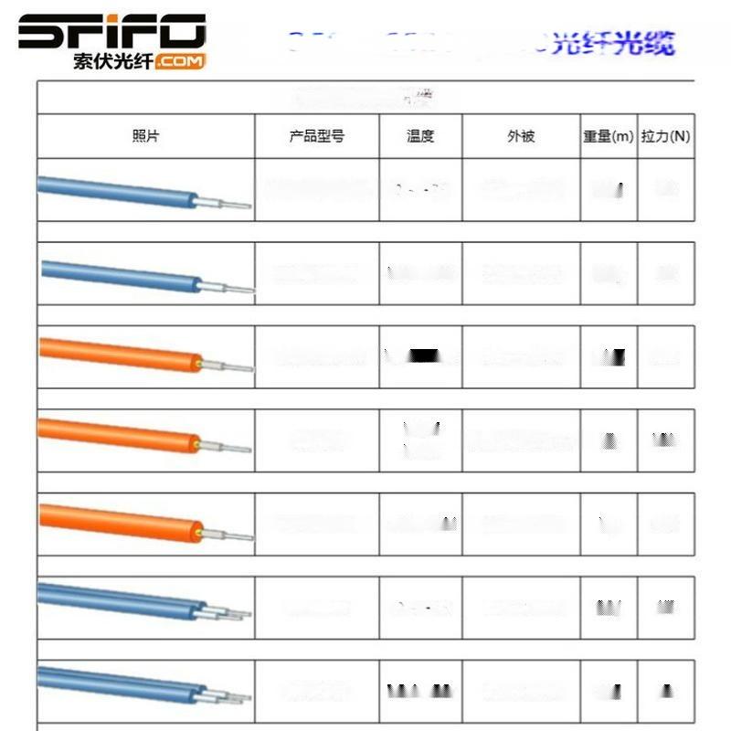 OFS  AC01281-10光纖電纜
