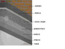 建筑新型保温材料