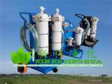 LYC-B100x10永科淨化濾油機廠家