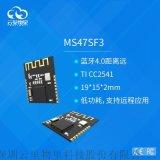 高性價比的空模組MS47SF3