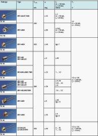 原装OSRAM红外线发射管