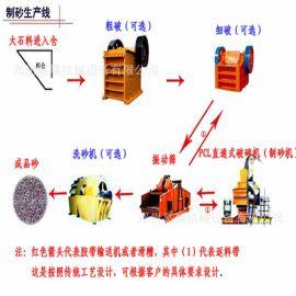 新型制砂设备 矿石建筑加工粉碎生产线 移动式破碎河卵石制砂线