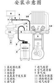 柴油车节油器(GE-1#)
