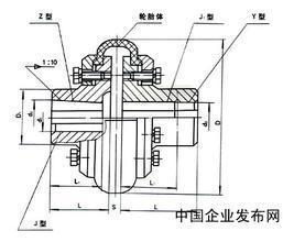 LLA6型无骨架轮胎式联轴器现货