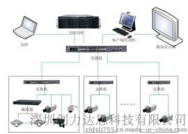 深圳监控安装|安防监控公司|音视频工程|楼宇对讲