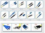 廣電級SC光纖跳線價格、電信級SC光纖跳線價格