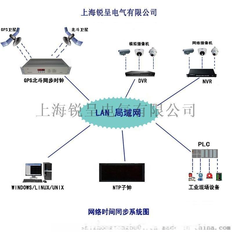 厂家直销维护方便卫星对时器