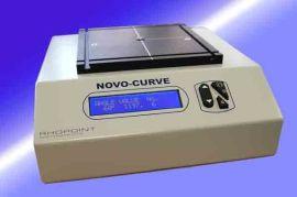 英国RHOPOINT小孔曲面光泽仪NOVO-CURVE