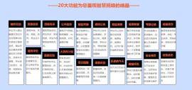 电子班牌管理系统,cewisee北京中电捷智