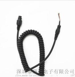音频线通信产品