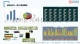 杭州匠兴科技案例:某电缆集团MDC系统