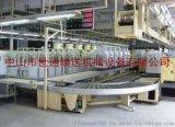洗衣機裝配生產線廣州白雲