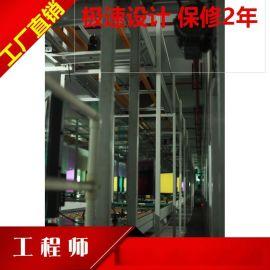 供應電視機家電組裝生產線