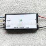 『西安力高』供应**型高精度低功耗模块电源 高压电源