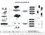 Gmtd 金迈视讯——无线手拉手会议系统解决方案
