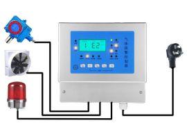 固定式一氧化碳检测仪报警器