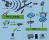 电力、石油平台无线卫星数据采集及传输系统