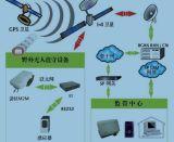 電力、石油平臺無線衛星數據採集及傳輸系統