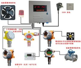 固定式硫化氢气体报警器(报警控制主机+探测器)