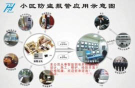 智能化视频监控系统集