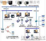 银山软件 仓库自动化管理软件(可定制开发)