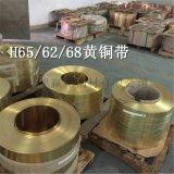 H70铜带 H62铜带  TU1铜带 专业加工