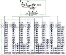 Acrel-5000能耗监测系统在光华时代广场项目的应用