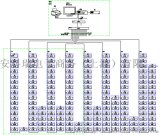 Acrel-5000能耗監測系統在光華時代廣場項目的應用