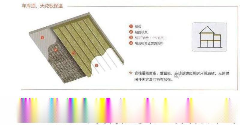 上海櫻  保溫岩棉條 A級防火材料