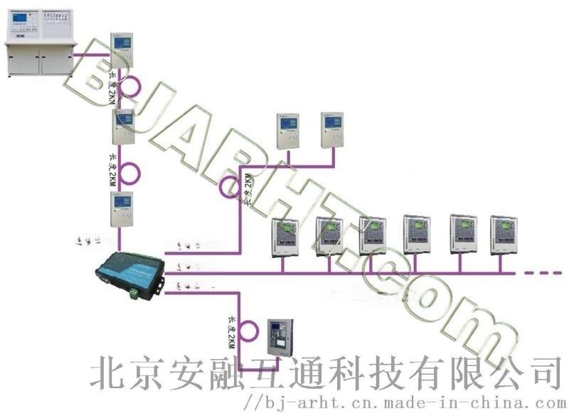 四通道CAN总线网桥路由器