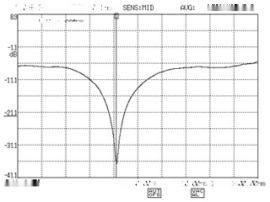 20年新吉林供应Xianlink长周期光纤光栅 XL-LFBG-1547