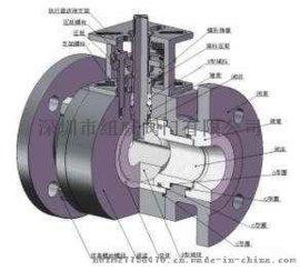 不锈钢陶瓷球阀DN32多少钱