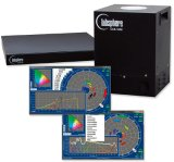 藍菲光學可調光譜的手機攝像頭校準測試系統