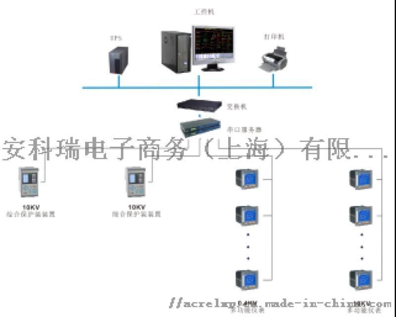 安科瑞电力监控系统在南丹路1号改造项目的应用