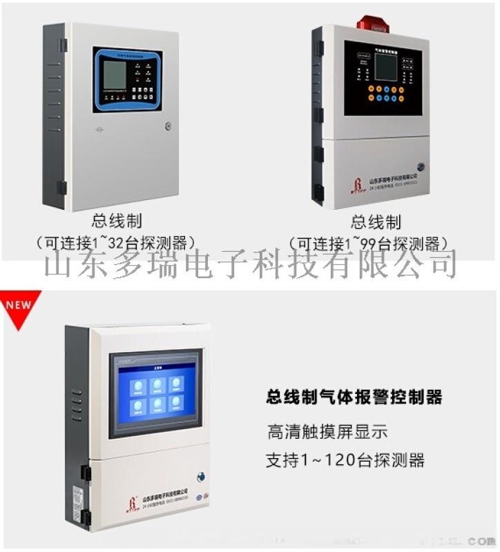 二硫化碳报警器,二硫化碳探头,二硫化碳检测仪