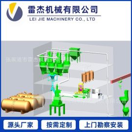 微量配料系统 配方自动计量系统,计量供料系统
