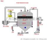 MVR蒸发器(果汁蒸发器)