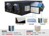净化型全热/显热新风换气机/热交换器