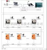 長沙四潤新一代IP廣播對講系統