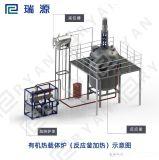 壓機專用40Kw電加熱導熱油爐