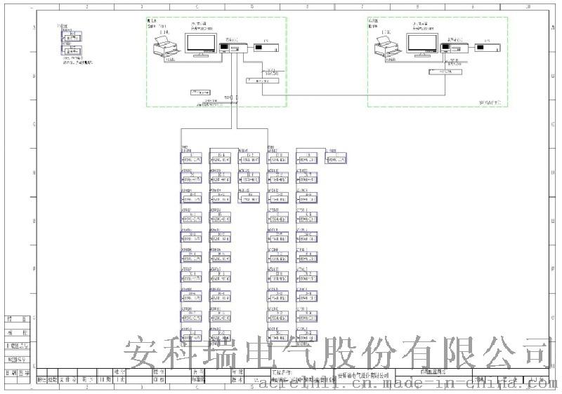 安科瑞电能管理系统在世纪联华-国和路店的应用