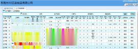(五金、电子行业)ERP管理系统