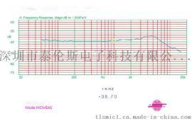 供应组合式咪头6022传声器mic厂家