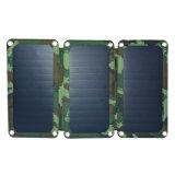 21W太陽能充電板 便攜式可折疊 應急手機充電