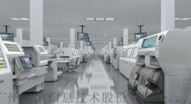 机台模组远程控制管理系统,智慧工厂车间解决方案