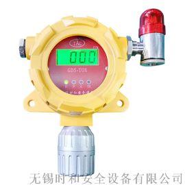 工业有毒气体探测器硫化氢一氧化碳泄漏固定式报警器