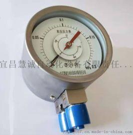 双针双管差压压力表,