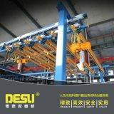 高博組合樑式輕軌吊 剛軌自立式起重機