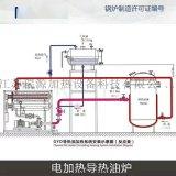 小型攪拌罐配套導熱油電加熱器 攪拌罐配套導熱油爐